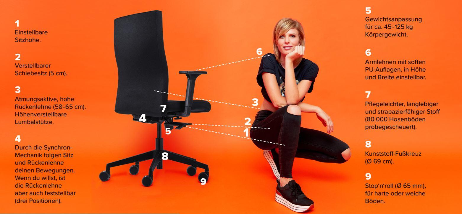 Trend Office testsieger